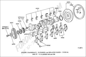 Ford Truck Technical Drawings and Schematics  Section E