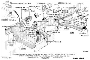 Ford Truck Part Numbers (Engine Supports)  FORDification