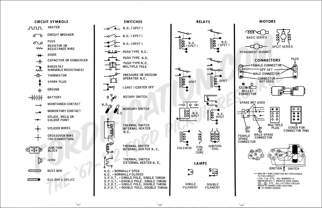 wiring diagram symbols automotive the wiring diagram vehicle wiring diagram symbols nilza wiring diagram