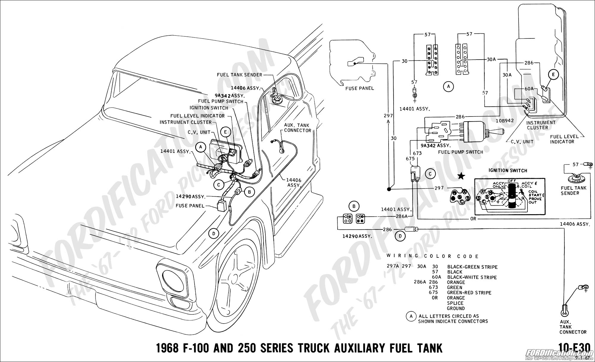 88 Ford F 350 Wiring Fuel Gauge