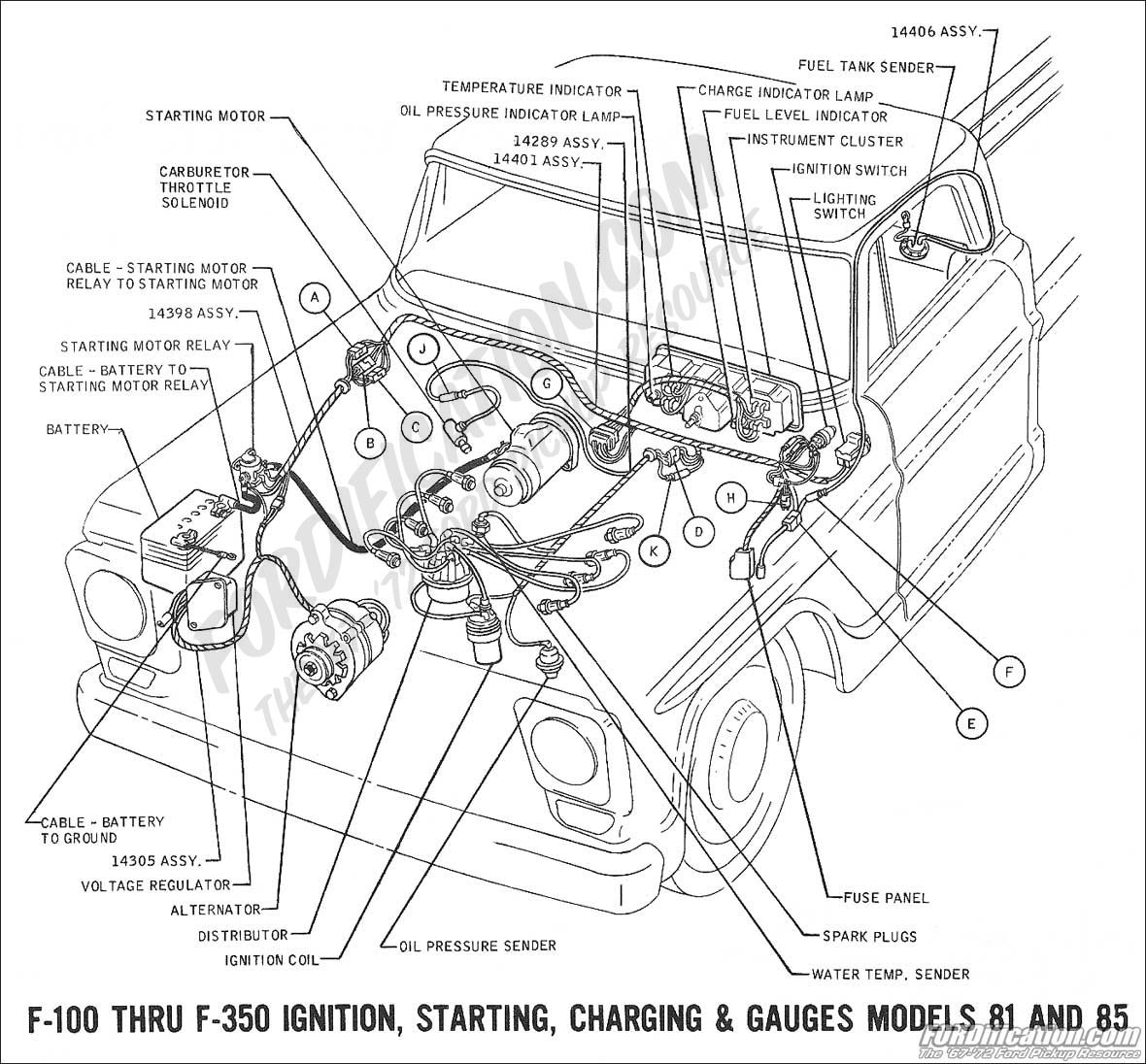 F250 7 3 Automatic Transmission Wiring Harness