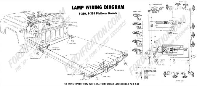 85 bronco alternator wiring diagram