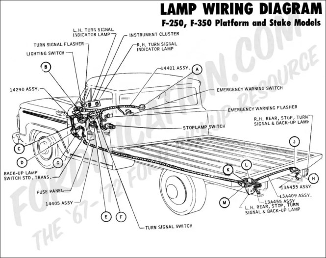 2002 ford f250 headlight switch wiring diagram wiring diagram ford truck trailer light wiring diagram and hernes
