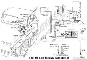 1970 Ford F 250 Wiring Diagram Ford Auto Fuse Box Diagram