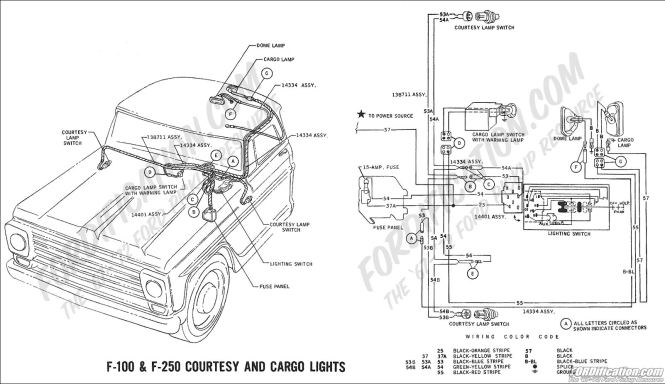 99 f250 trailer plug wiring diagram wiring diagram 99 f250 trailer plug wiring diagram images