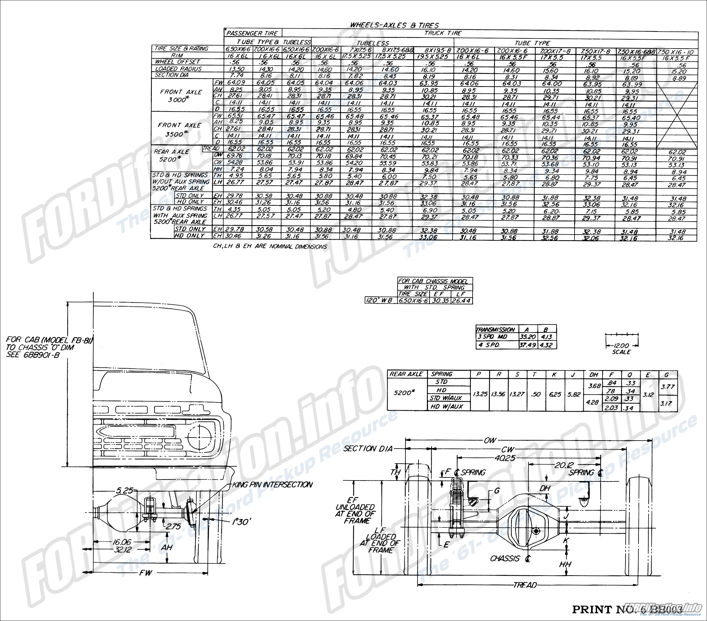 Ford Truck Body Builders Layout Books