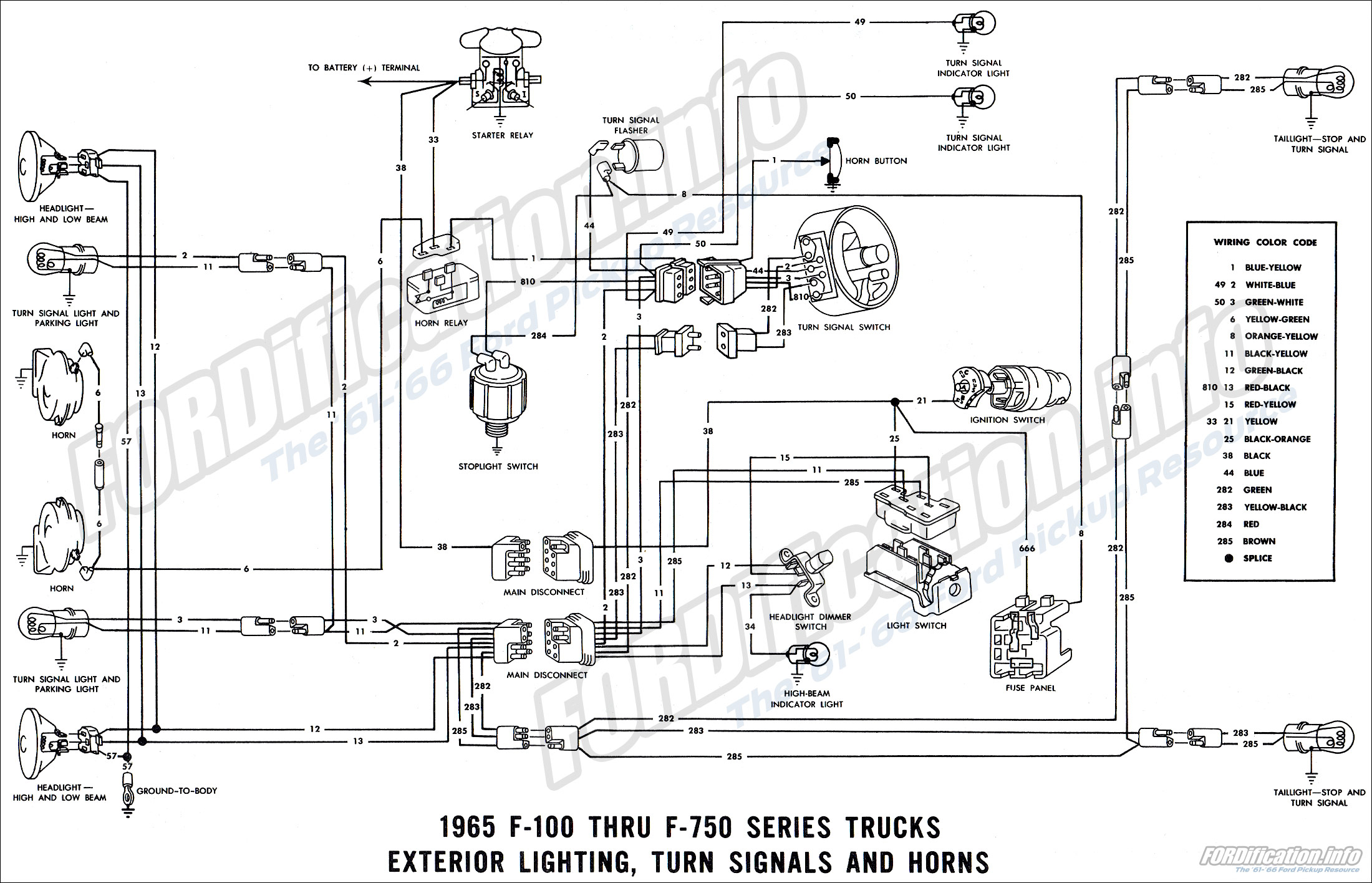 Ford F100 Instrument Cluster Wiring Diagram