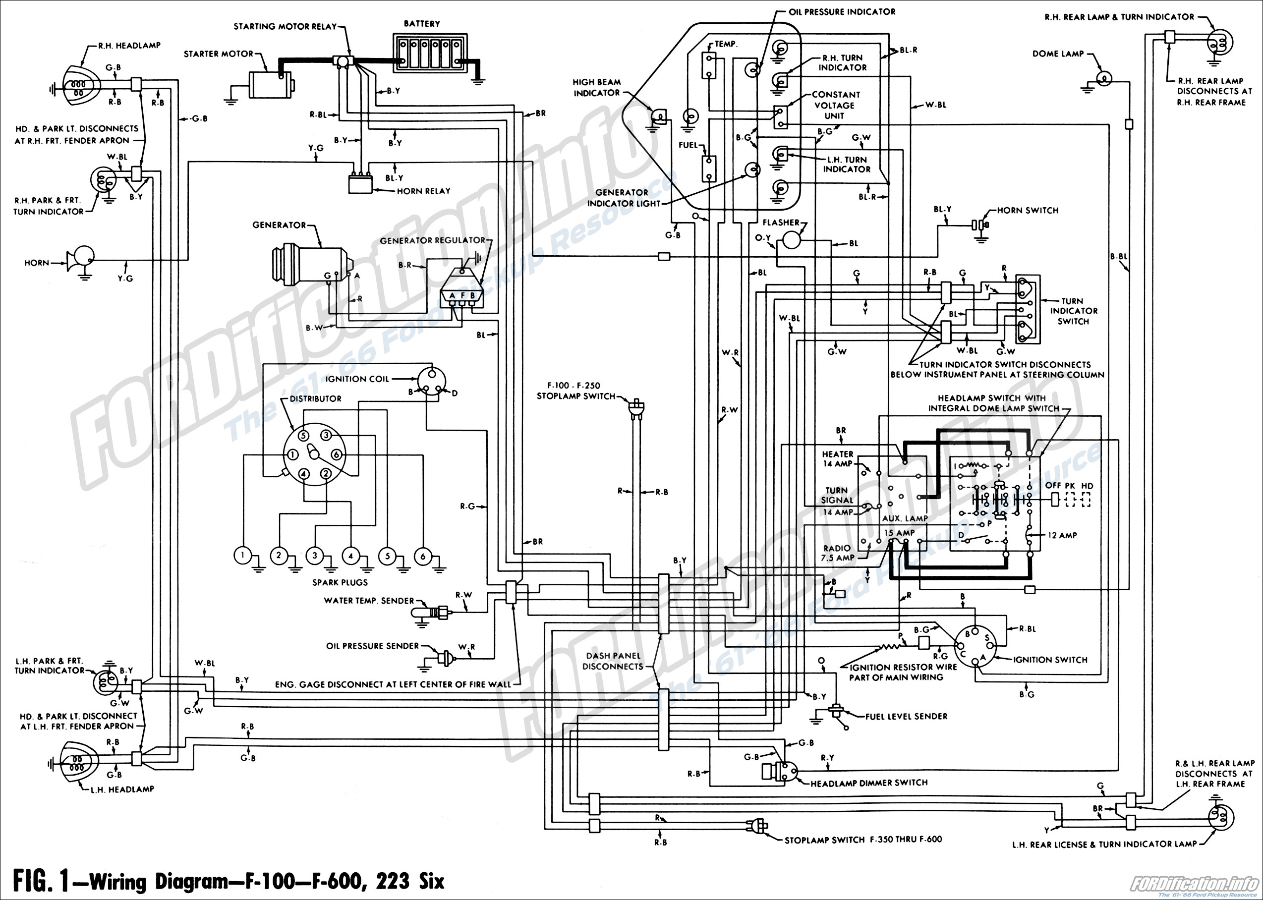 Gmc Acadia Wiring Diagram