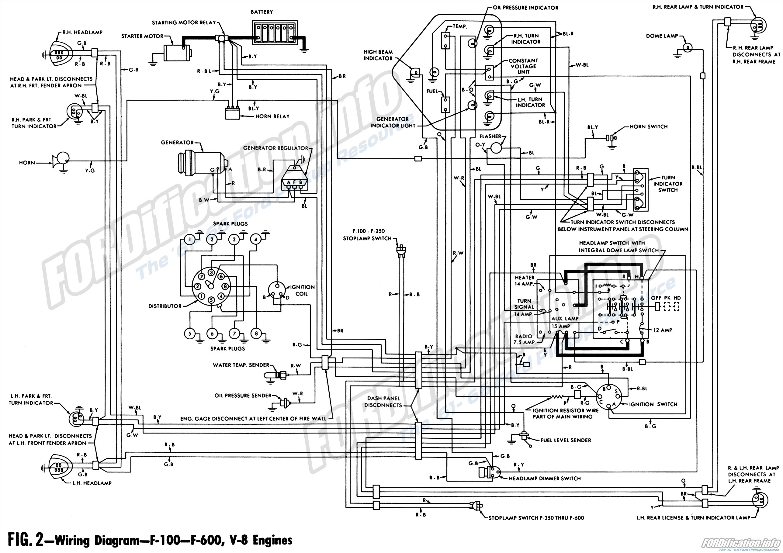 66 Ford F100 Wiring Diagram