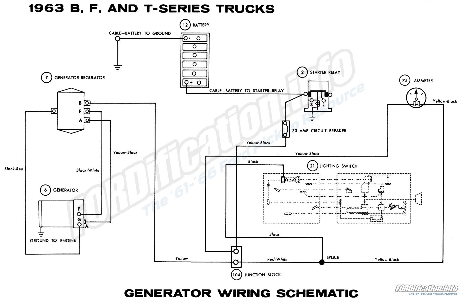 F250 Lights Wiring