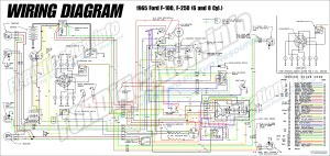 1965 Ford Truck Wiring Diagrams  FORDificationinfo  The '61'66 Ford Pickup Resource