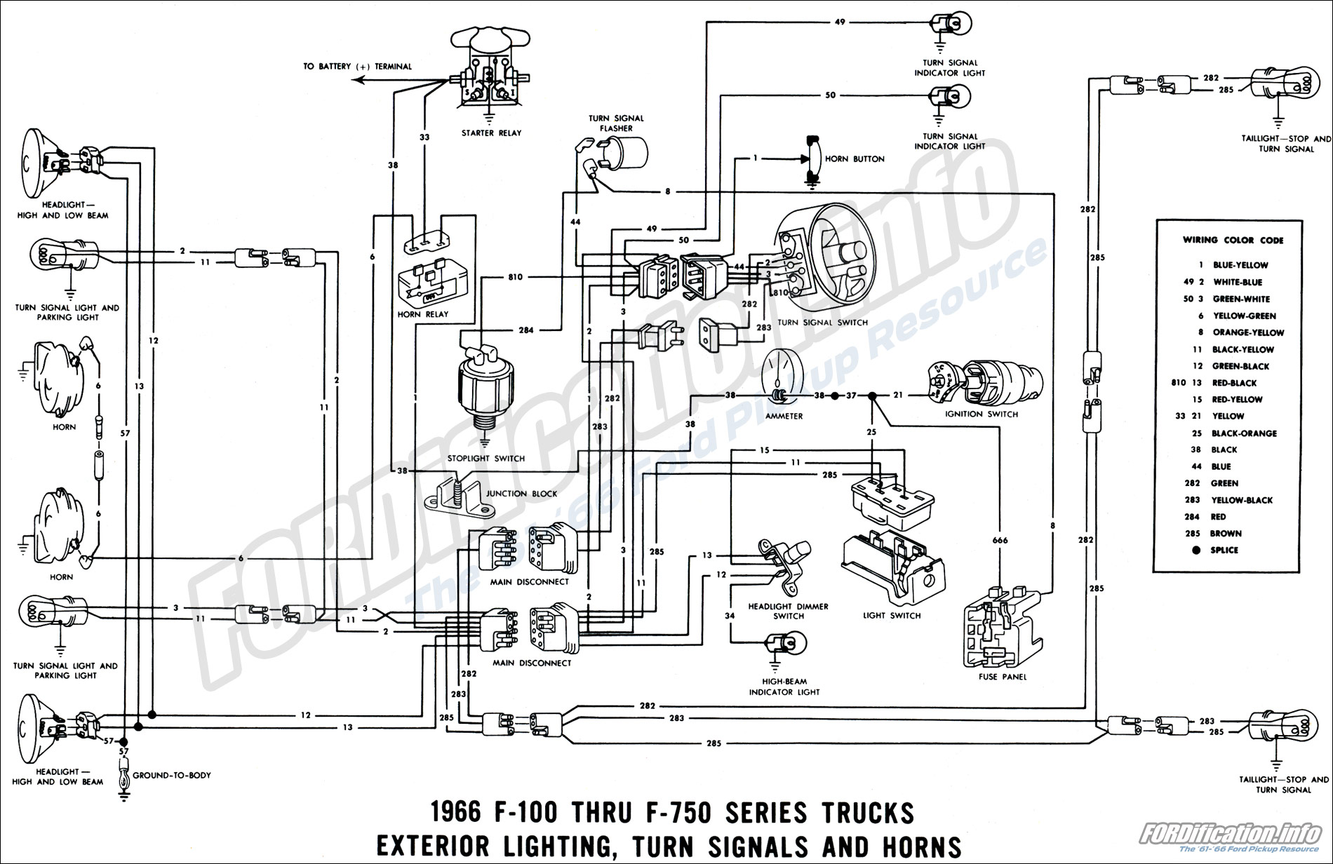 Wiring Diagram For Ford Bronco