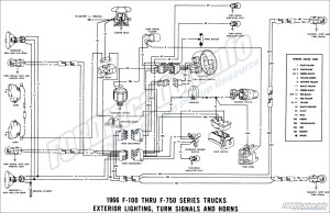 Ford Wiring Diagrams Are Grouped Together By | Wiring Diagram
