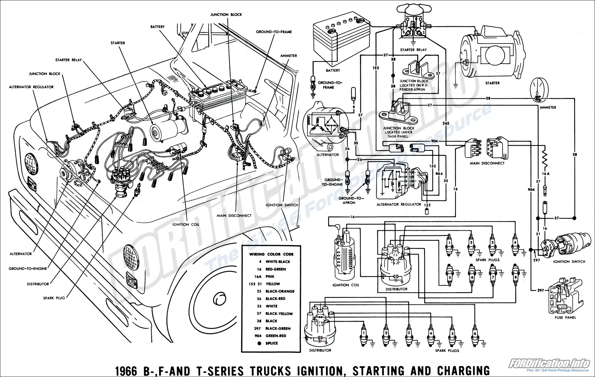 35 Ford Truck Wiring Diagram