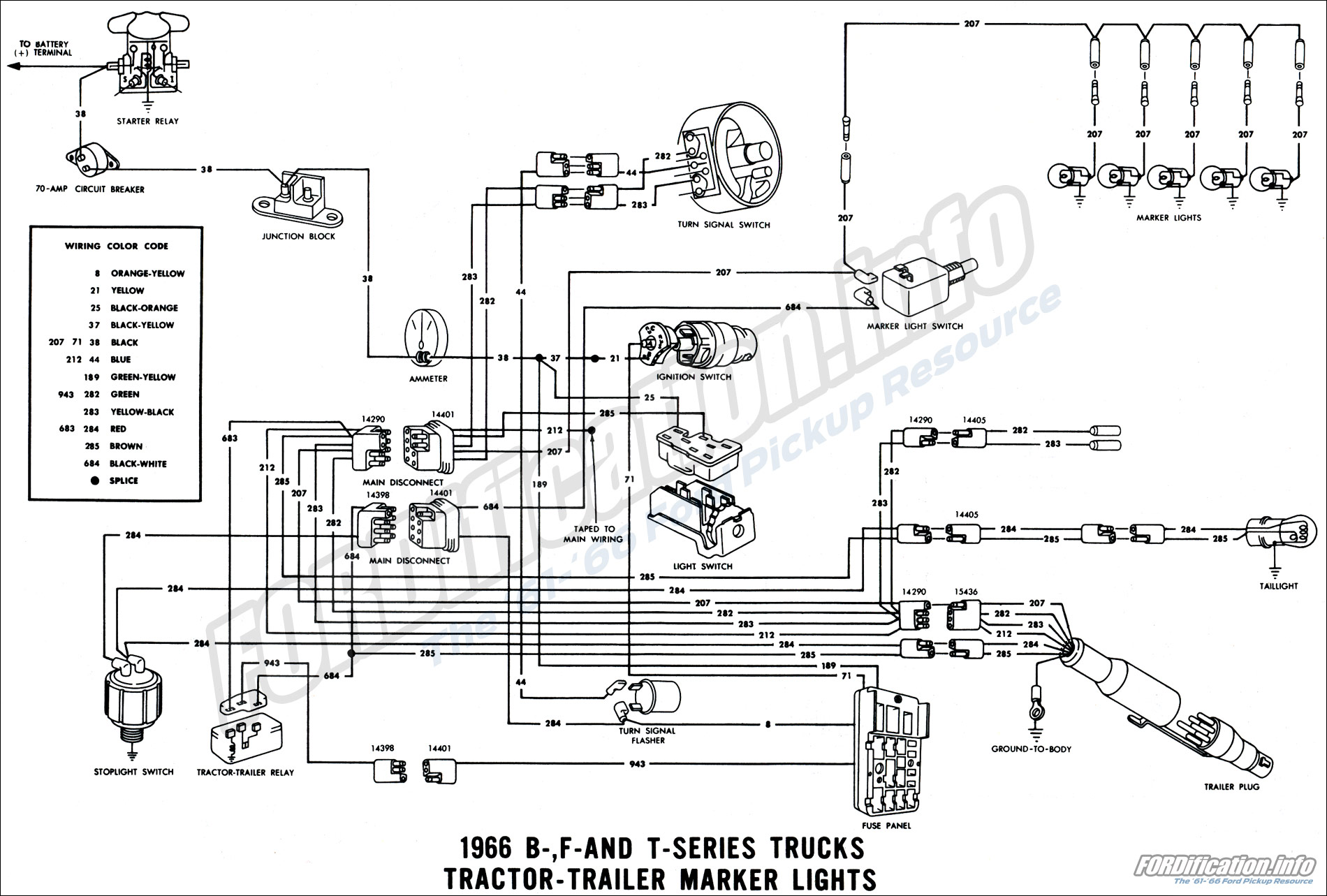 Ford 302 Distributor Coil Diagram