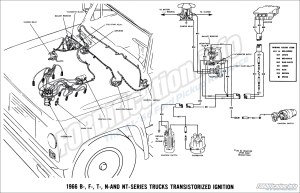 1966 Ford Truck Wiring Diagrams  FORDificationinfo  The