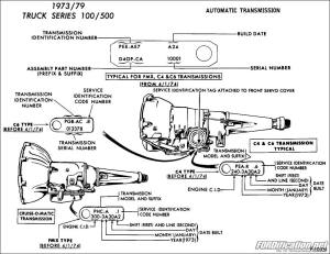 Ford f 150 automatic transmission diagram