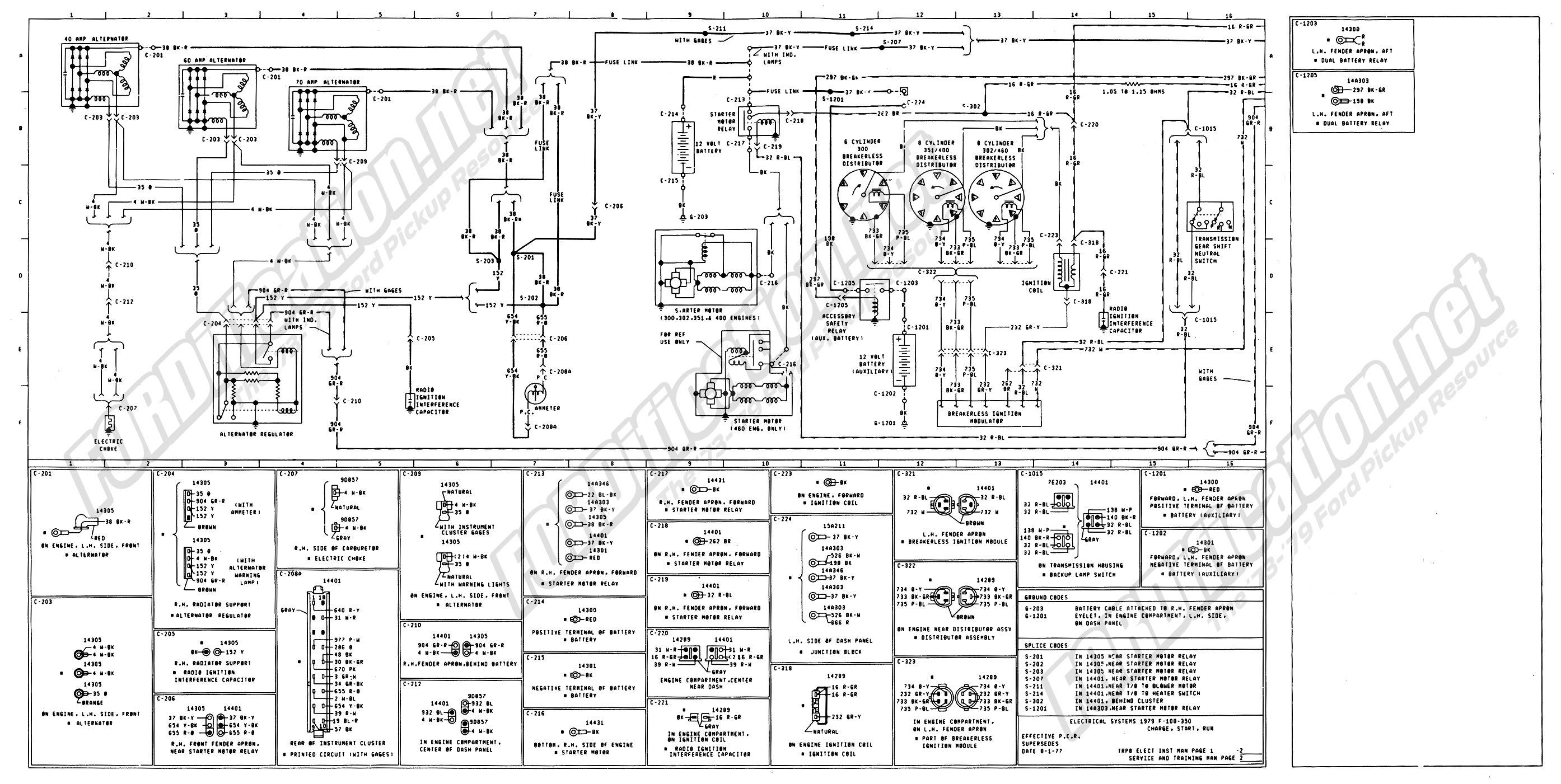 78 Ford F 250 Steering Column Wiring Diagram