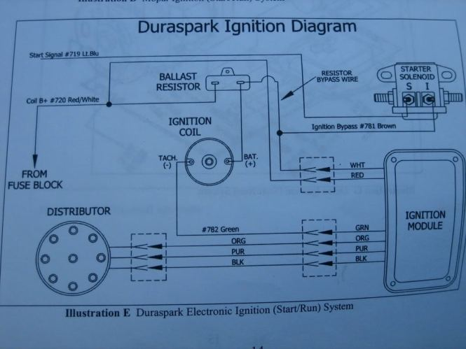 ford duraspark ii wiring diagram wiring diagram wiring diagram of ignition system nilza source 76 304 tfi duraspark upgrade jeep cj forums