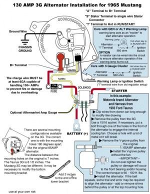 Ford 3g Alternator Wiring Kit   Wiring Diagram