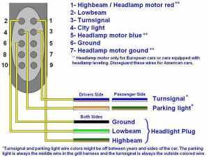 Focus mk2 headlight plug wiring diagram  Ford Focus Club  Ford Owners Club  Ford Forums