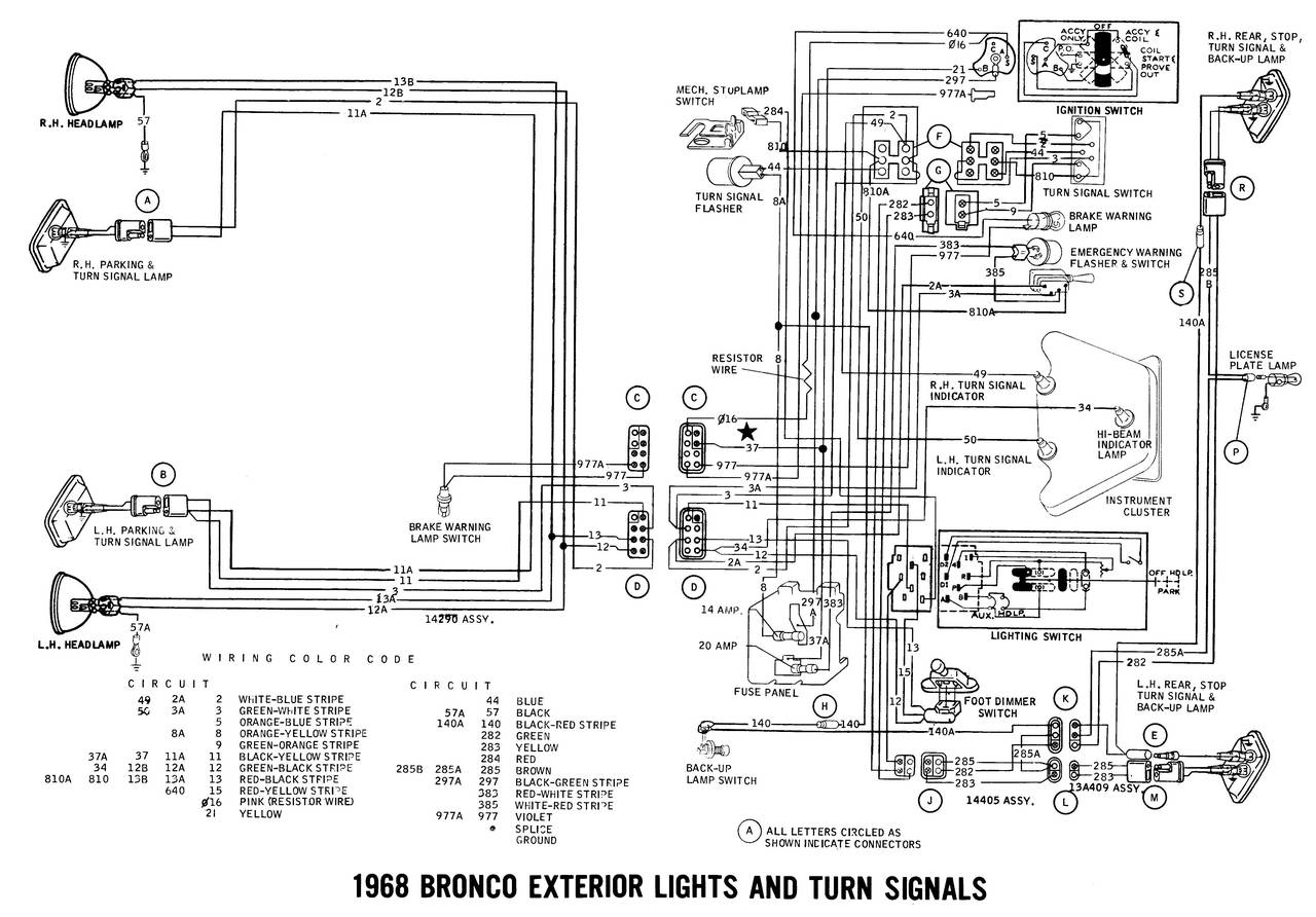 Peugeot Jet Force 50 Wiring Diagram