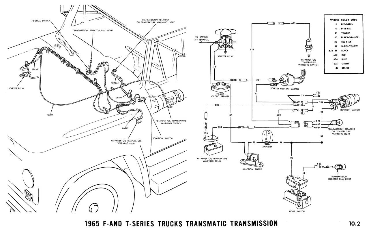 Ford Truck Diagram