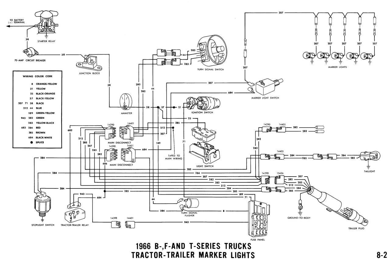 Ford Truck Ignition Wiring