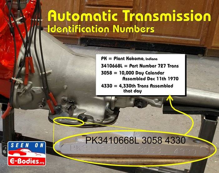 New Mopar Engine Trans Date Decoder For E Bodies Only