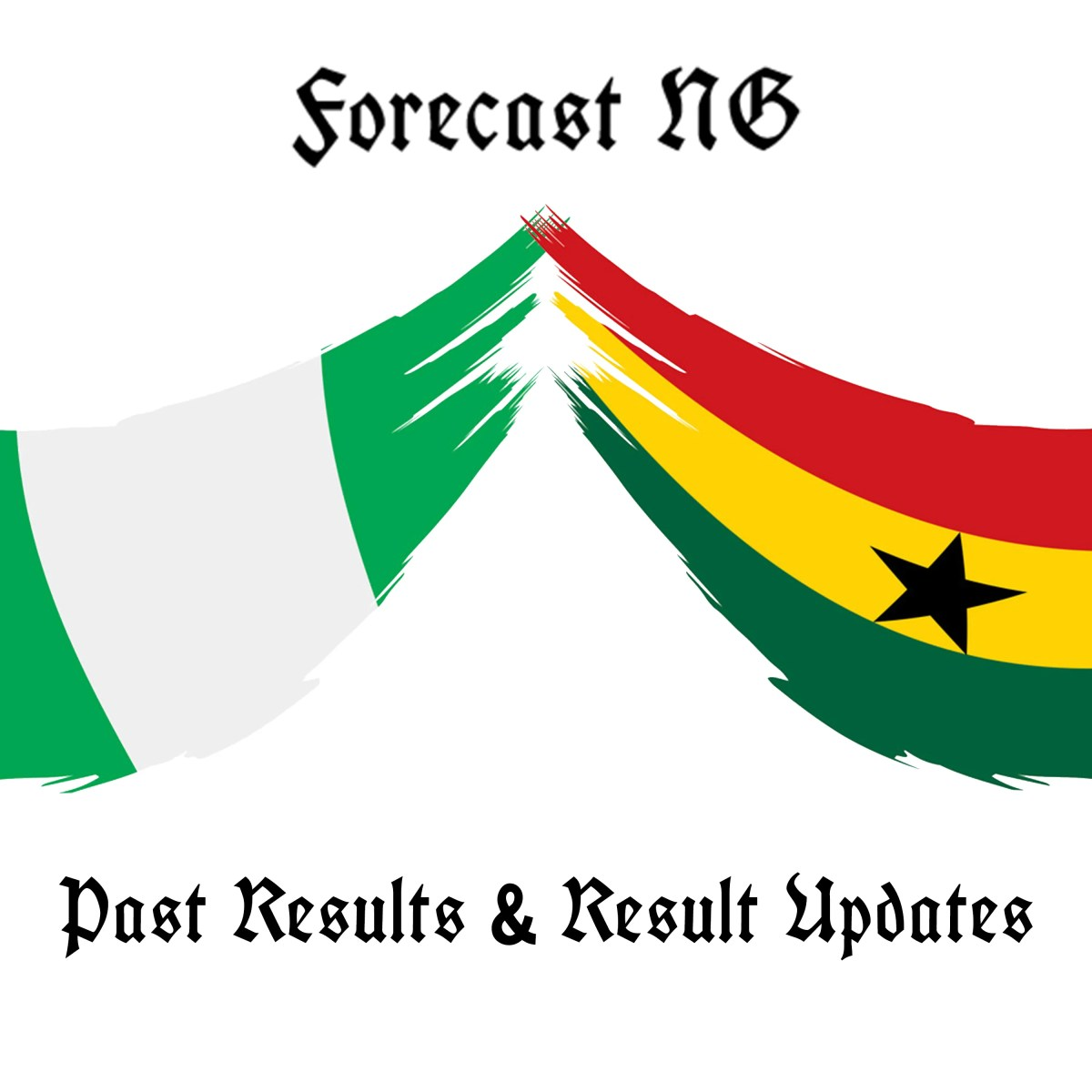 Past Results & Result Updates – Forecast NG