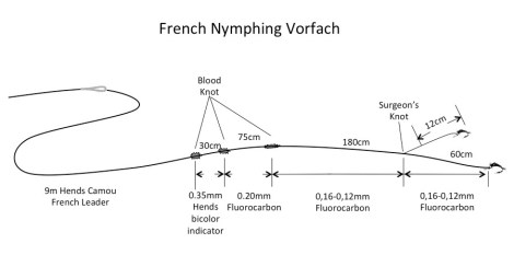 french_nymphing_vorfac2-1