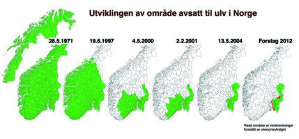 Norweskie