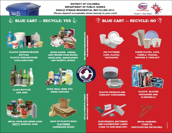 Click the image to download DPW's recycling poster.