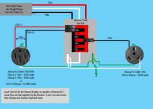 120 50 Amp Plug Rv Wiring Wiring Wiring Diagram Images