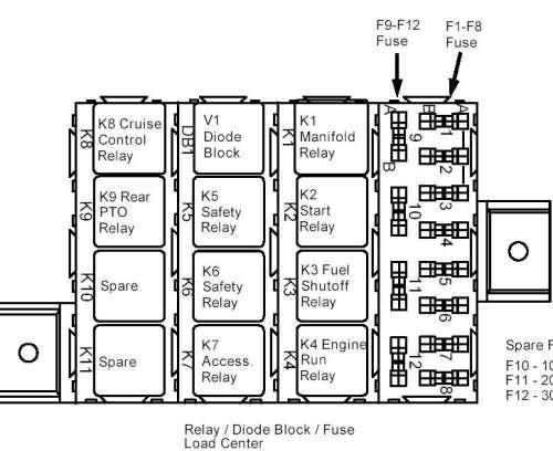 John Deere 4310 Wiring Diagram