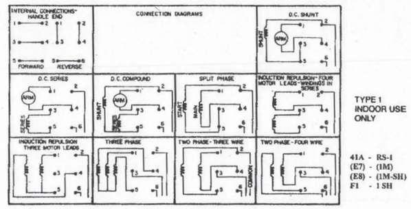 wiring diagram of electric motors wiring image reversible electric motor wiring diagram jodebal com on wiring diagram of electric motors