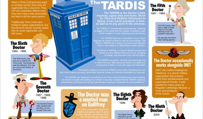 doctor-infographic