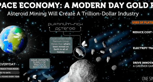 Space Economy infographic