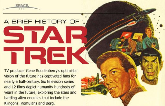 Star Trek 45 Years