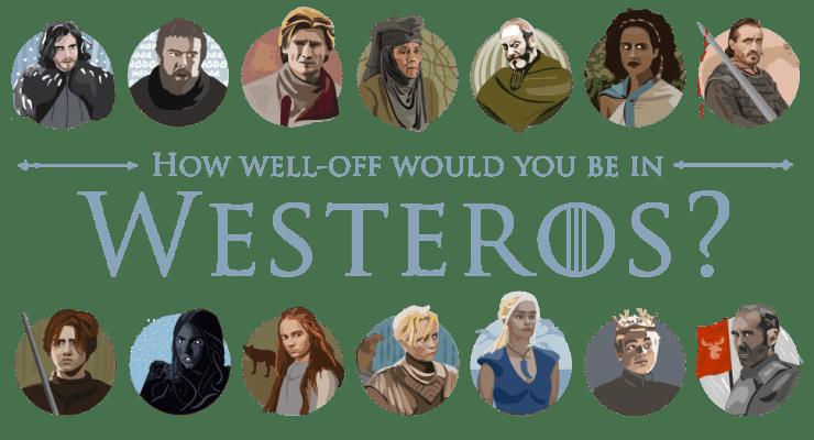 westeros income quiz
