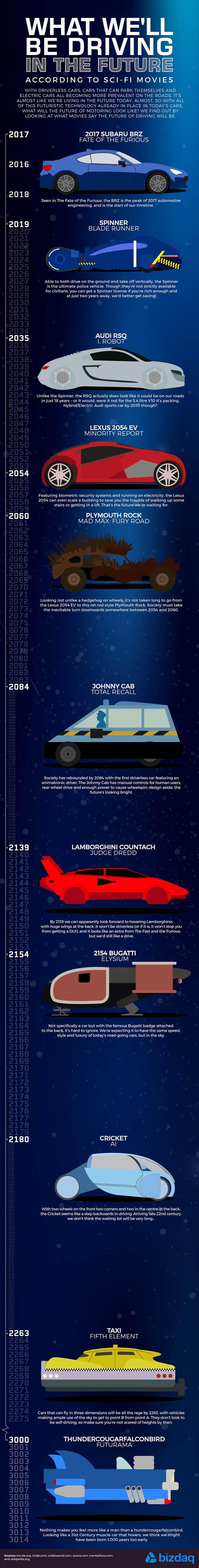sci fi cars