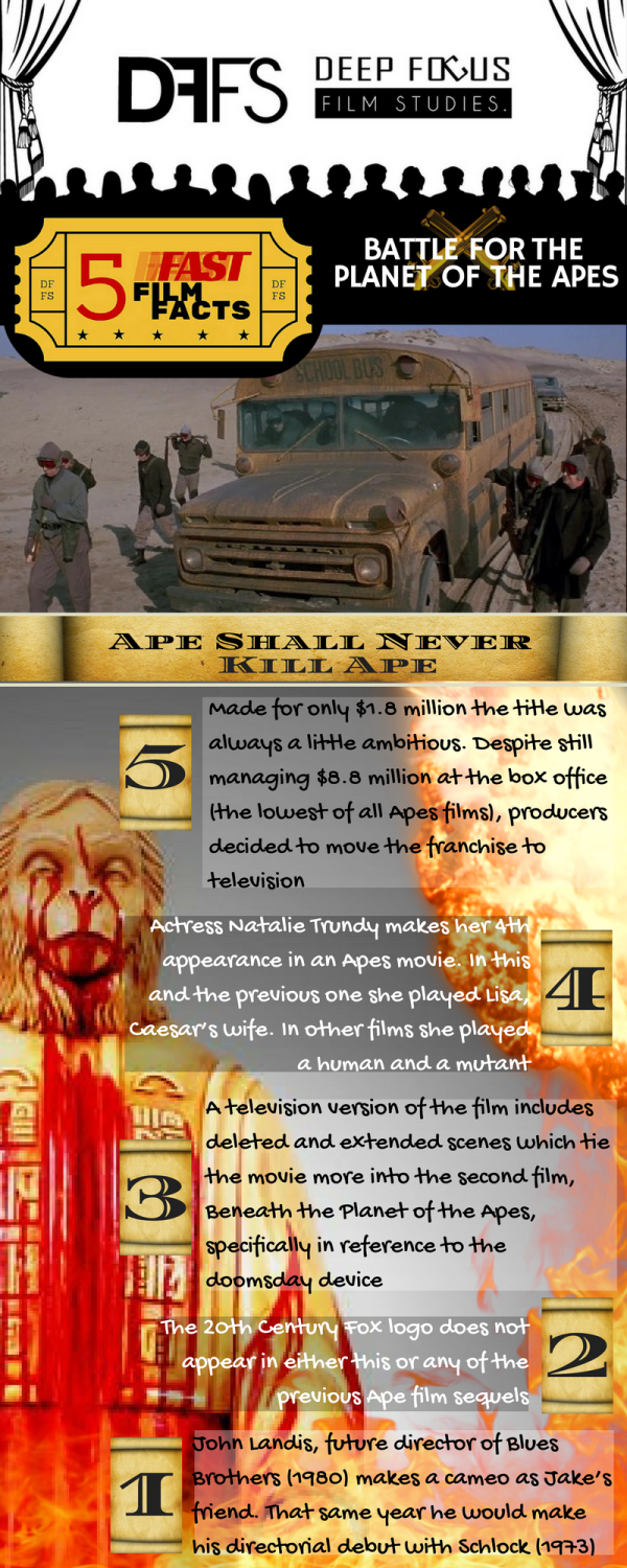 Battle for the Planet of the Apes Infographic