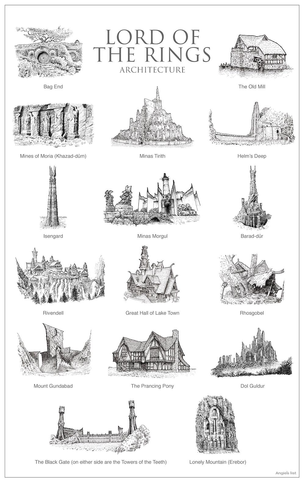 fictional architecture