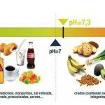 Beneficios de los alimentos alcalinos