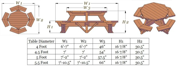 Hexagon picnic table plans pdf brokeasshome hexagon picnic table plans free choice image decoration ideas watchthetrailerfo