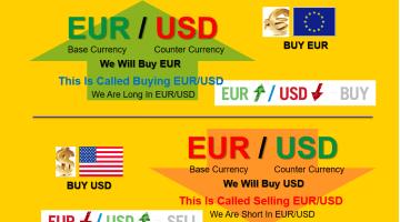 forex-webinar-on-basic-concepts-forex-part-1-urdu