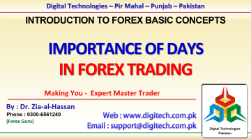 Importance Of Days And Times In Forex Trading In Urdu Hindi – Free Urdu Hindi Advance Forex Course By Dr. Zia-al-Hassan ForexGuru.Pk