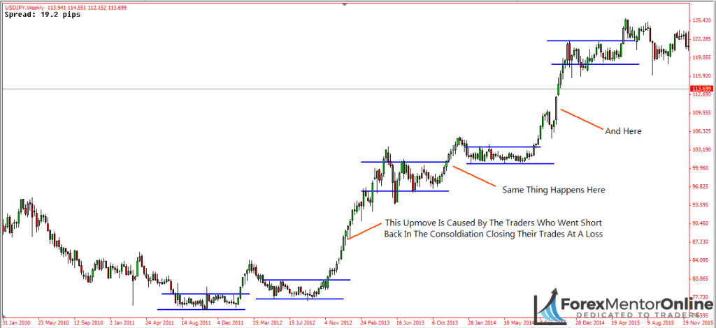 image of trader emotions in usd/jpy uptrend