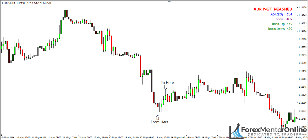 image of small move higher