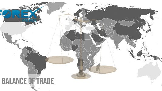 What is Balance of Trade